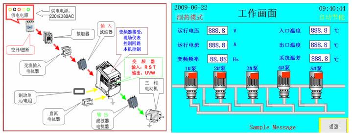 中央空调智能节电系统